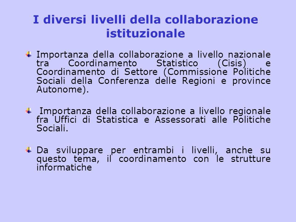 I diversi livelli della collaborazione istituzionale