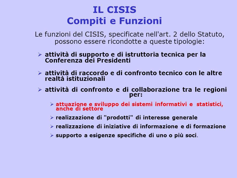 IL CISIS Compiti e Funzioni