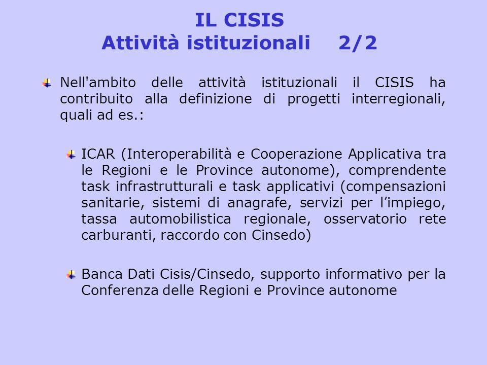 IL CISIS Attività istituzionali 2/2