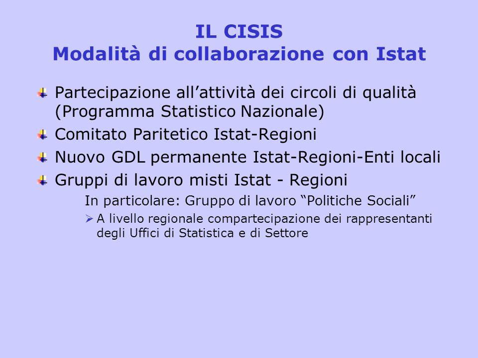 IL CISIS Modalità di collaborazione con Istat