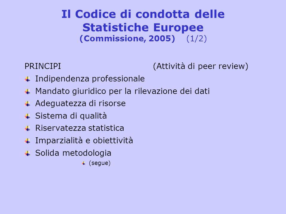Il Codice di condotta delle Statistiche Europee (Commissione, 2005) (1/2)