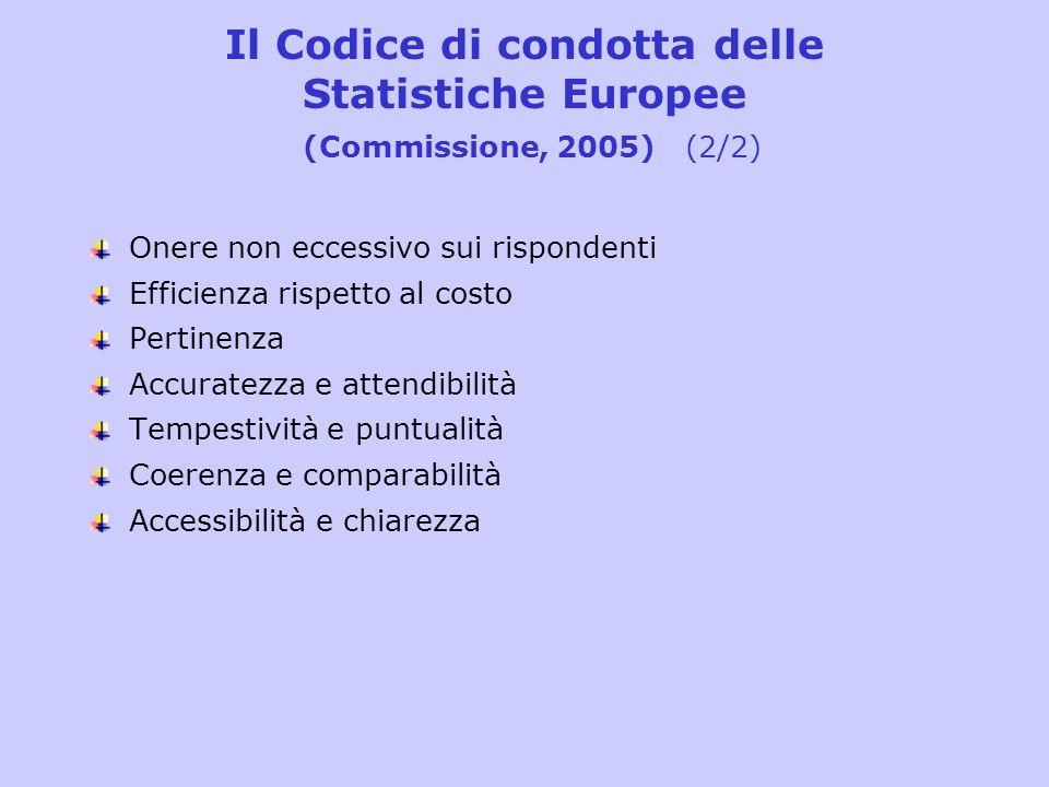 Il Codice di condotta delle Statistiche Europee (Commissione, 2005) (2/2)