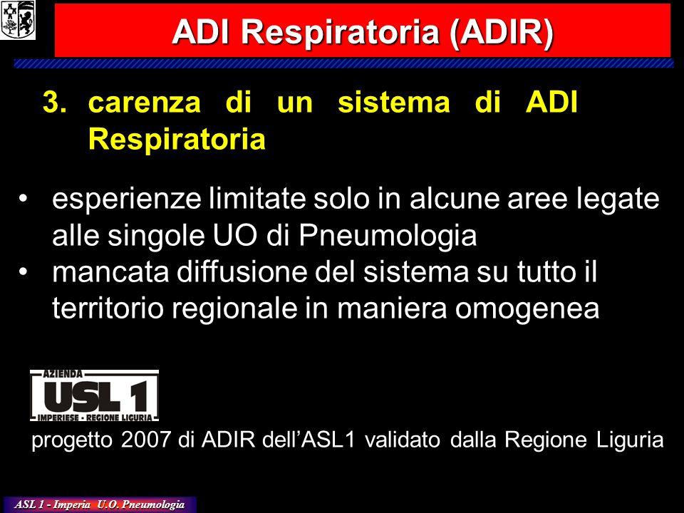 ADI Respiratoria (ADIR)