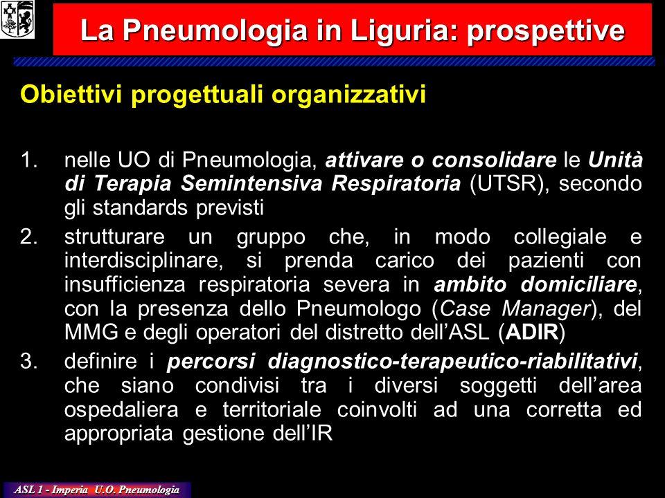 La Pneumologia in Liguria: prospettive