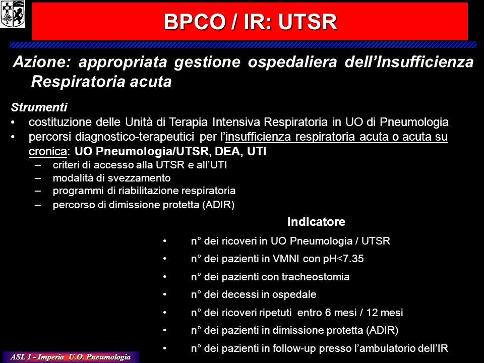 BPCO / IR: UTSR Azione: appropriata gestione ospedaliera dell'Insufficienza Respiratoria acuta. Strumenti.