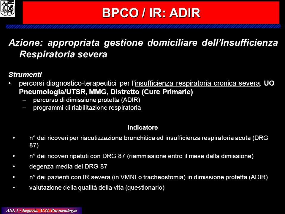 BPCO / IR: ADIR Azione: appropriata gestione domiciliare dell'Insufficienza Respiratoria severa. Strumenti.