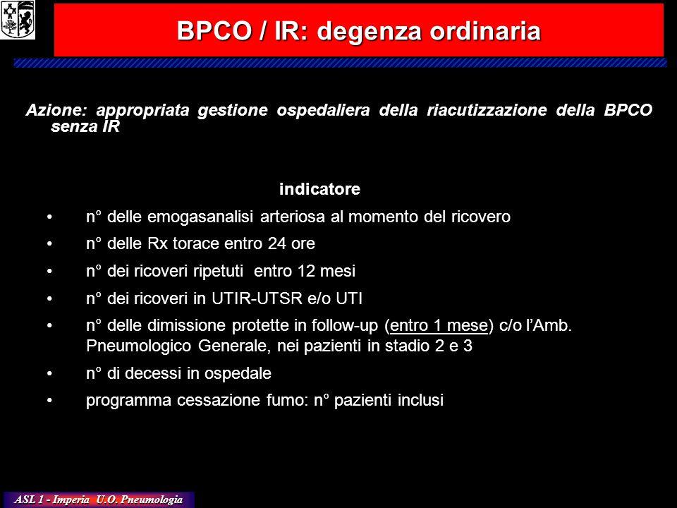 BPCO / IR: degenza ordinaria