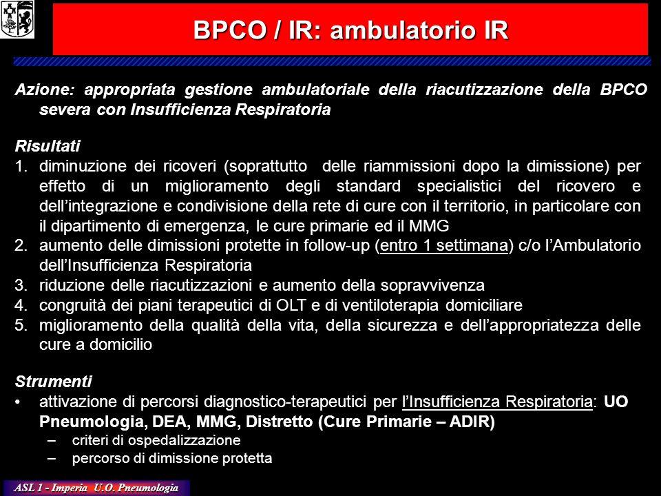 BPCO / IR: ambulatorio IR