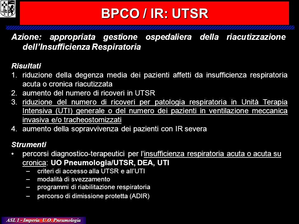 BPCO / IR: UTSR Azione: appropriata gestione ospedaliera della riacutizzazione dell'Insufficienza Respiratoria.