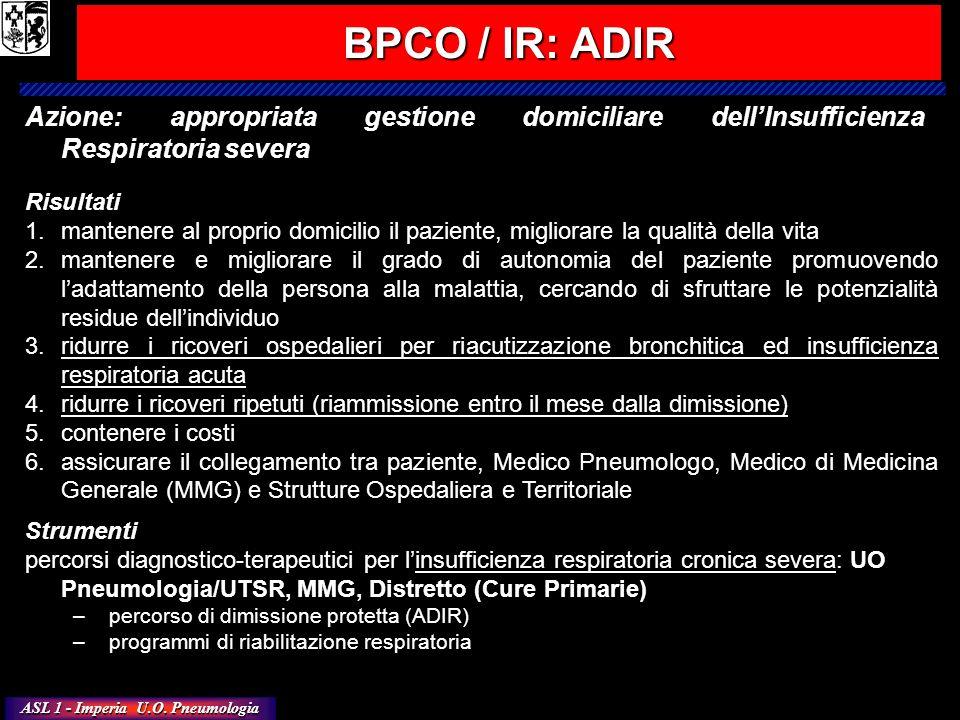 BPCO / IR: ADIR Azione: appropriata gestione domiciliare dell'Insufficienza Respiratoria severa. Risultati.