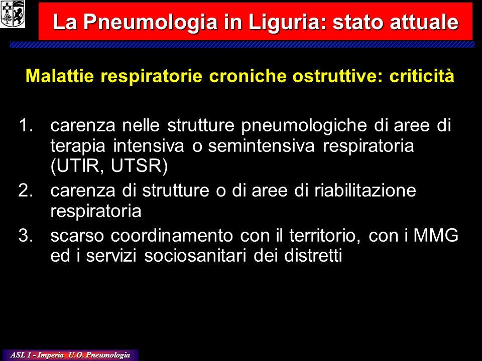 La Pneumologia in Liguria: stato attuale