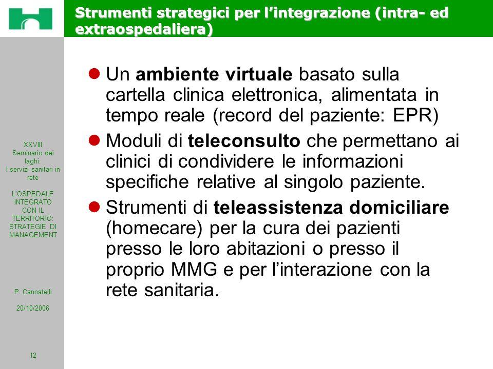 Strumenti strategici per l'integrazione (intra- ed extraospedaliera)