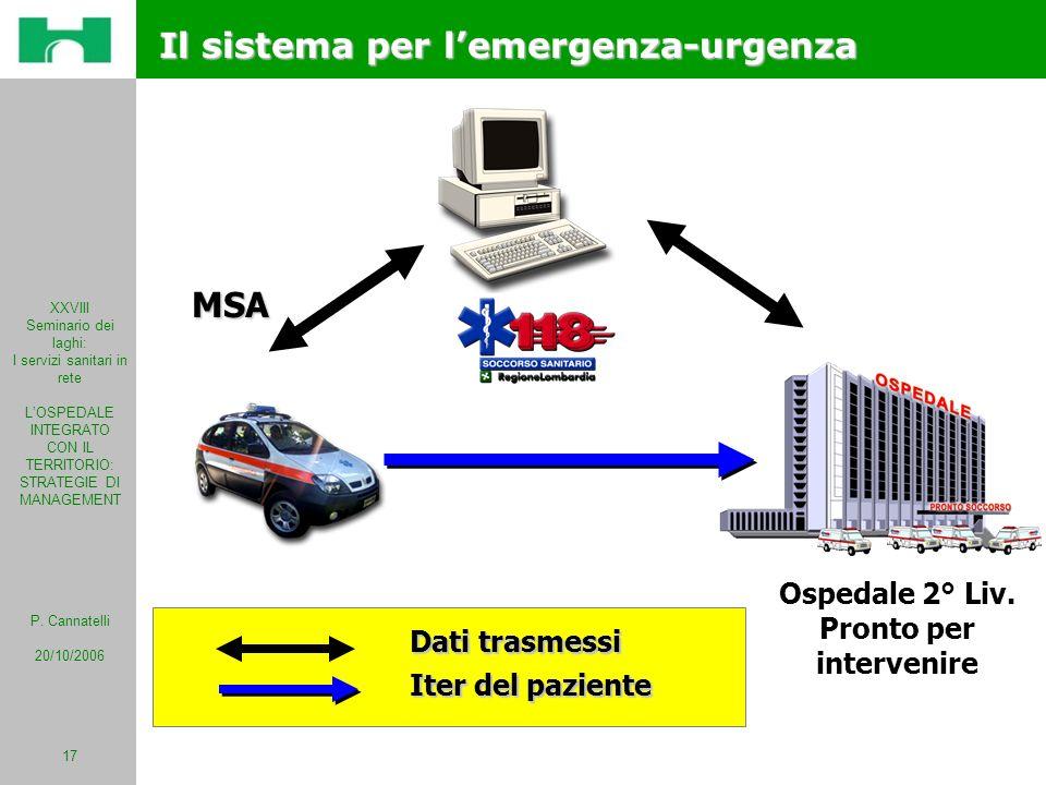 Il sistema per l'emergenza-urgenza