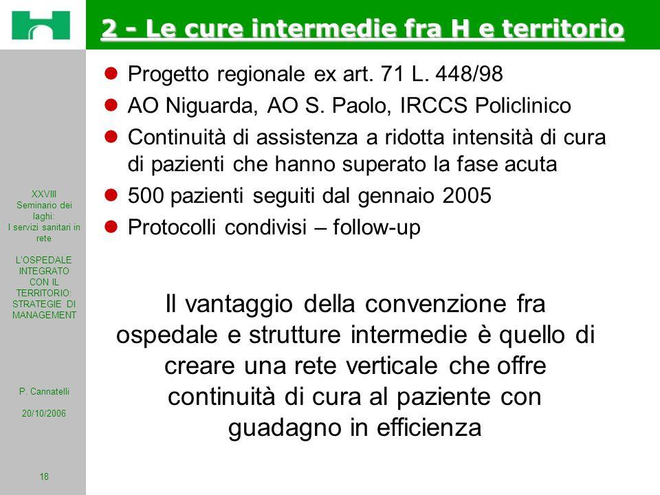 2 - Le cure intermedie fra H e territorio