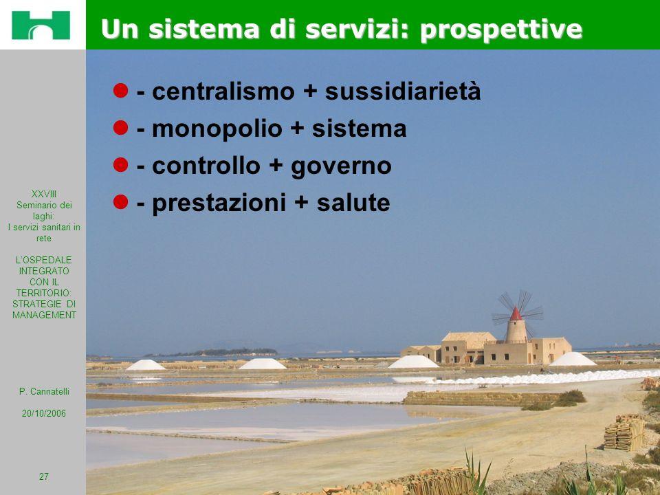 Un sistema di servizi: prospettive