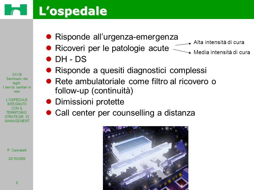 L'ospedale Risponde all'urgenza-emergenza