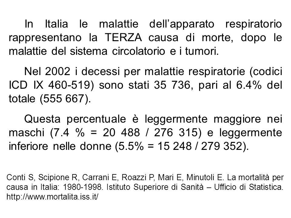 In Italia le malattie dell'apparato respiratorio rappresentano la TERZA causa di morte, dopo le malattie del sistema circolatorio e i tumori.