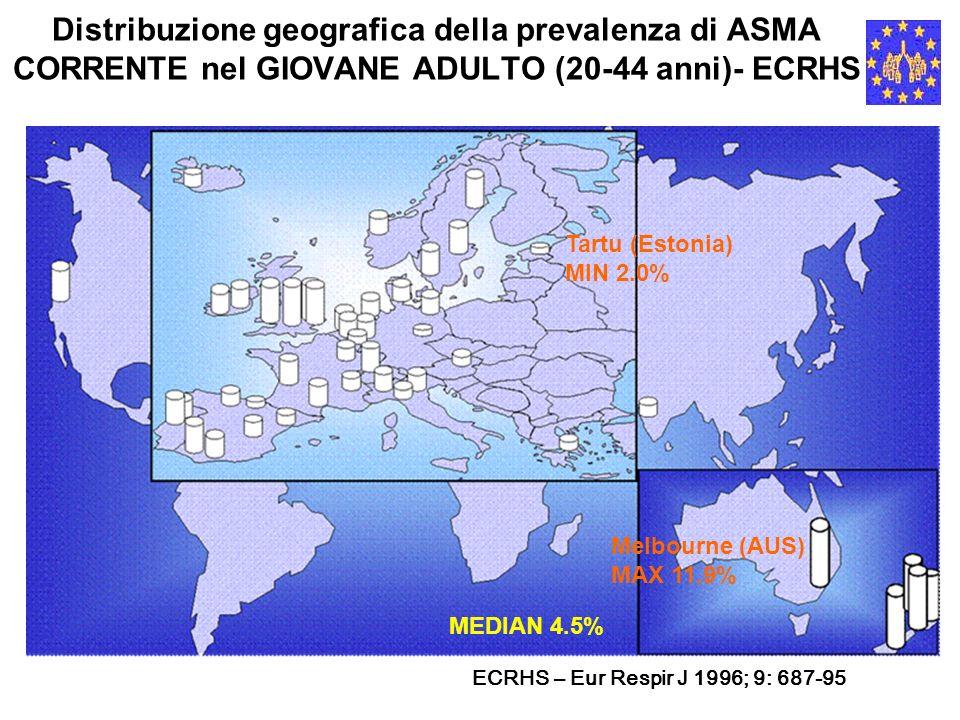 Distribuzione geografica della prevalenza di ASMA CORRENTE nel GIOVANE ADULTO (20-44 anni)- ECRHS