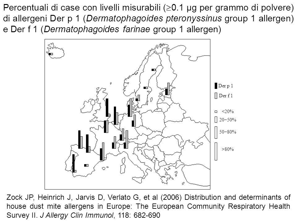 Percentuali di case con livelli misurabili (0