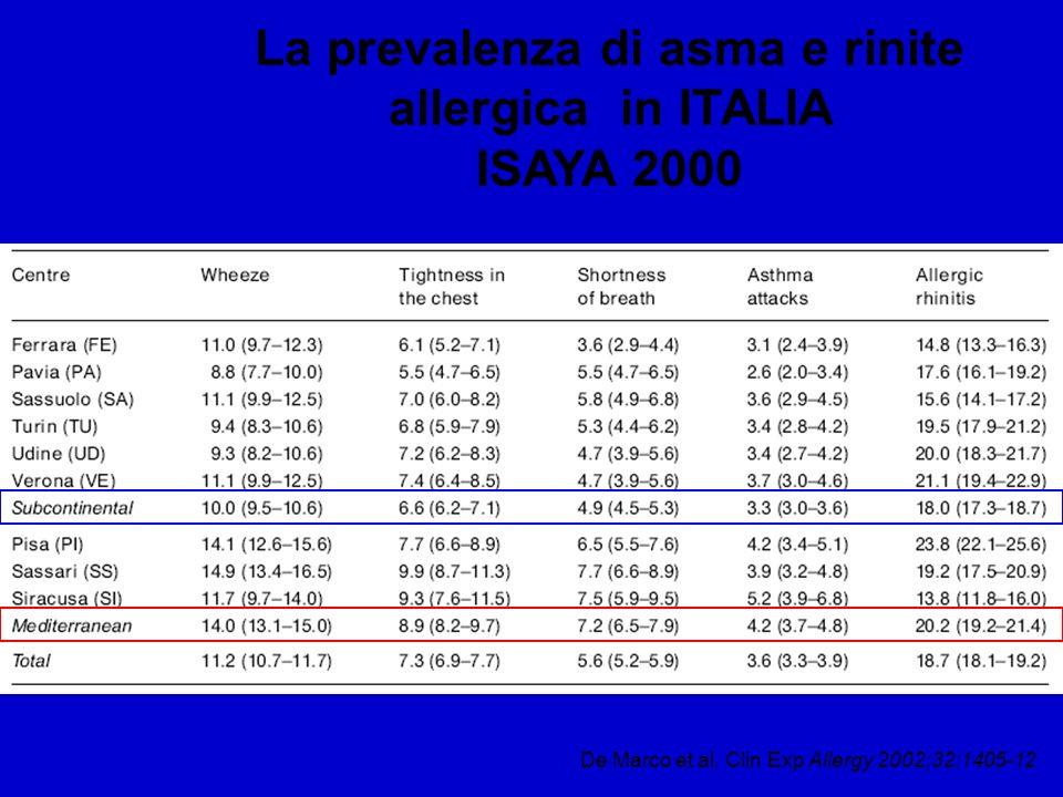 La prevalenza di asma e rinite allergica in ITALIA ISAYA 2000