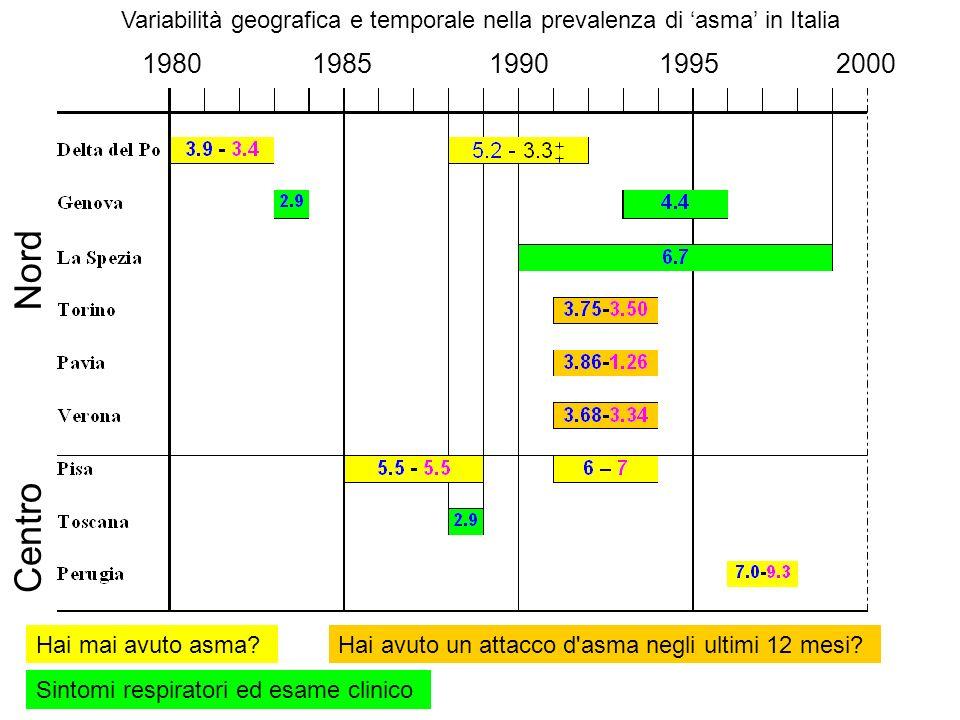 Variabilità geografica e temporale nella prevalenza di 'asma' in Italia