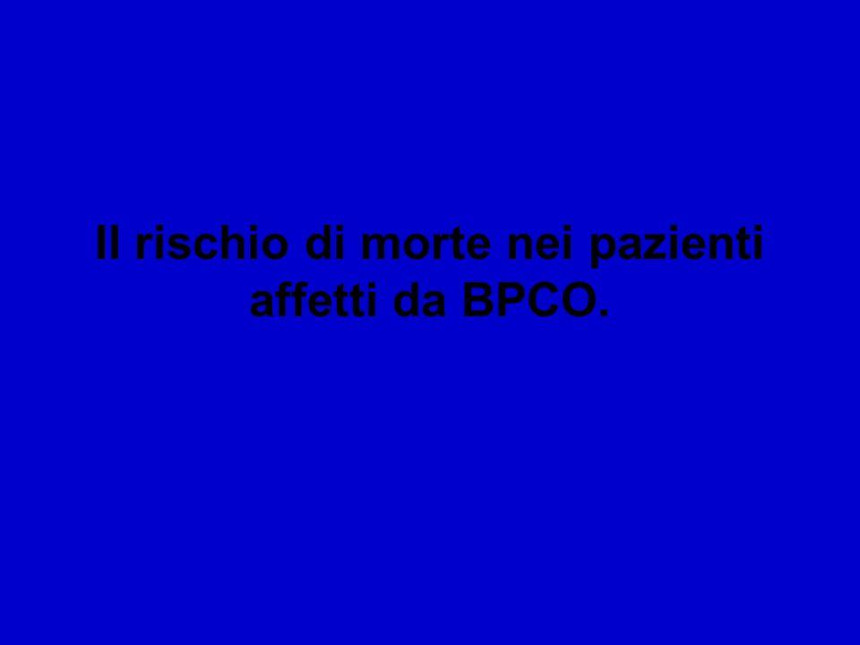 Il rischio di morte nei pazienti affetti da BPCO.