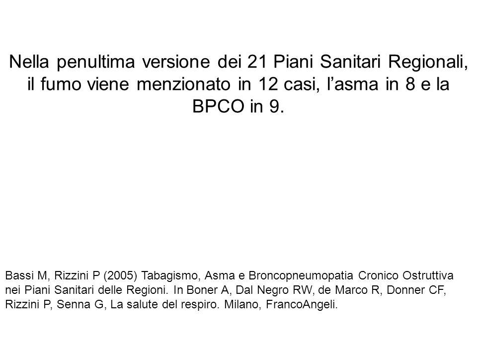 Nella penultima versione dei 21 Piani Sanitari Regionali, il fumo viene menzionato in 12 casi, l'asma in 8 e la BPCO in 9.