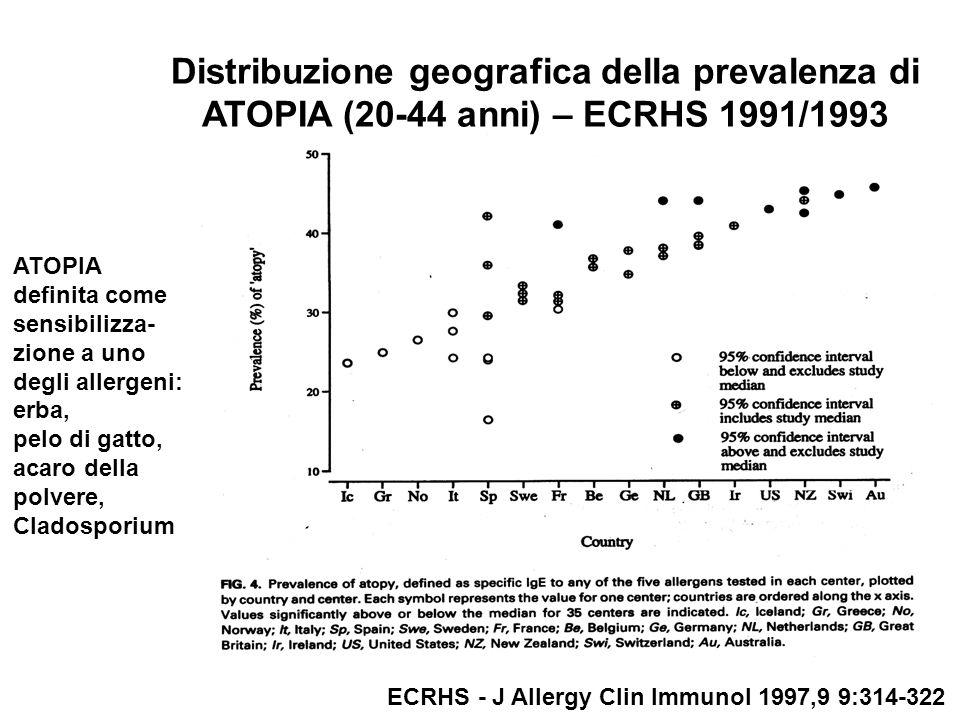 Distribuzione geografica della prevalenza di ATOPIA (20-44 anni) – ECRHS 1991/1993