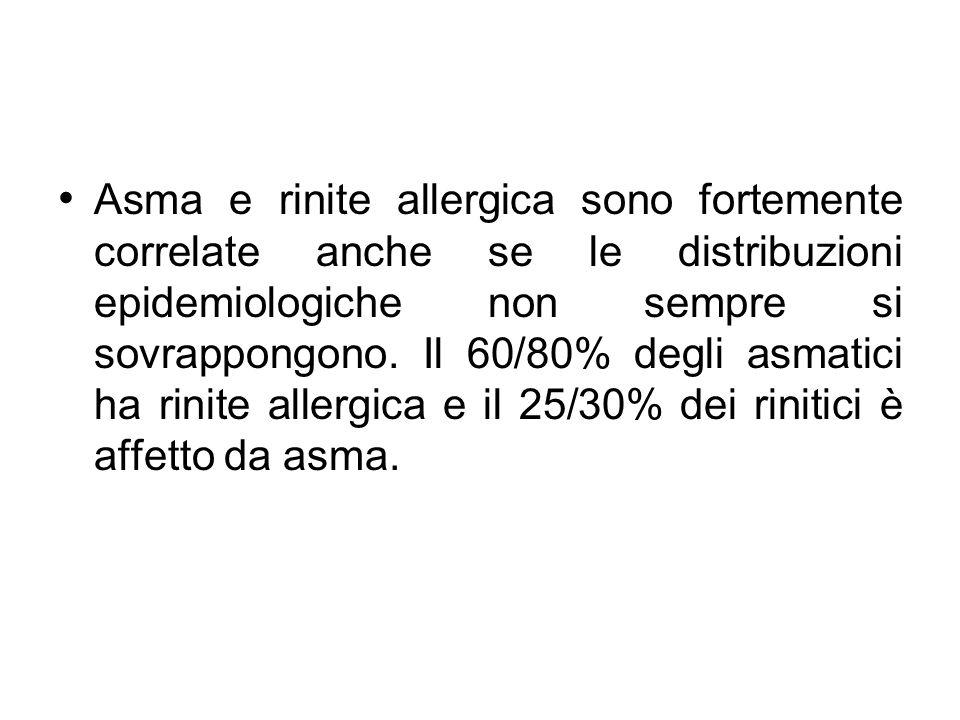 Asma e rinite allergica sono fortemente correlate anche se le distribuzioni epidemiologiche non sempre si sovrappongono.