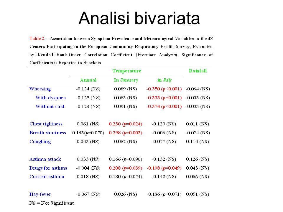 Analisi bivariata