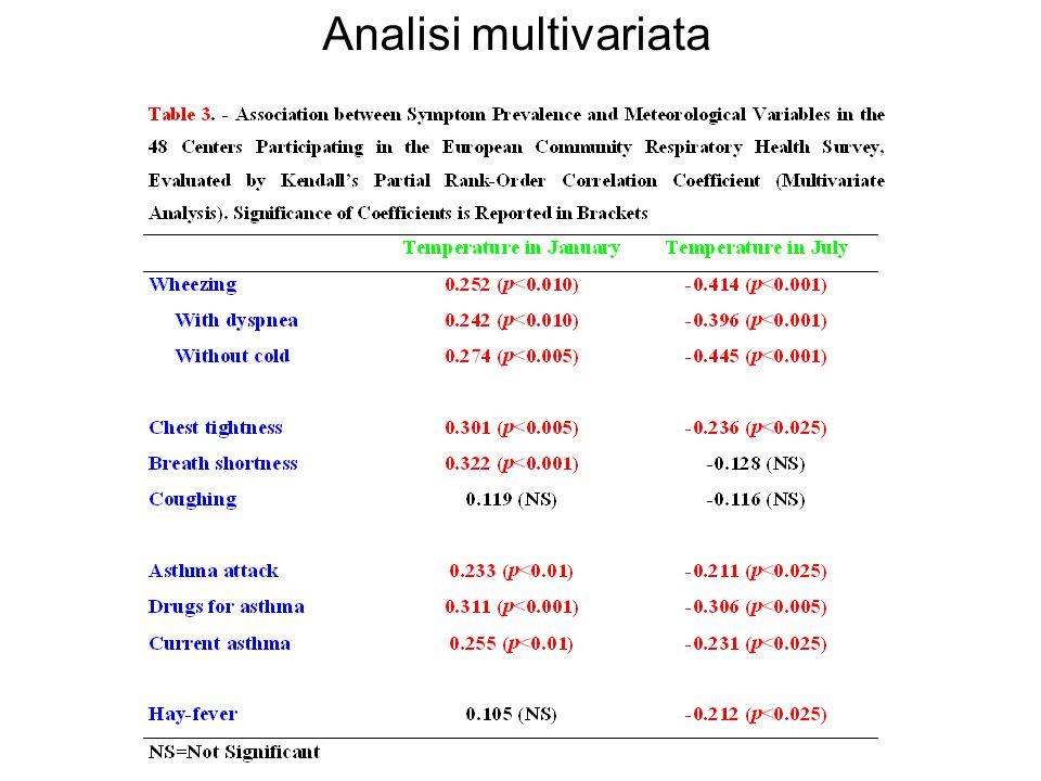 Analisi multivariata