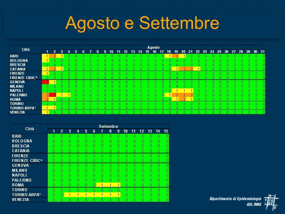 Agosto e Settembre