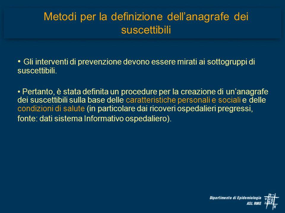 Metodi per la definizione dell'anagrafe dei suscettibili