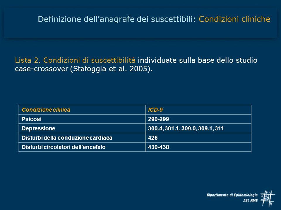 Definizione dell'anagrafe dei suscettibili: Condizioni cliniche