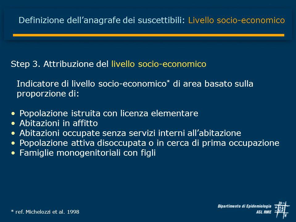 Definizione dell'anagrafe dei suscettibili: Livello socio-economico