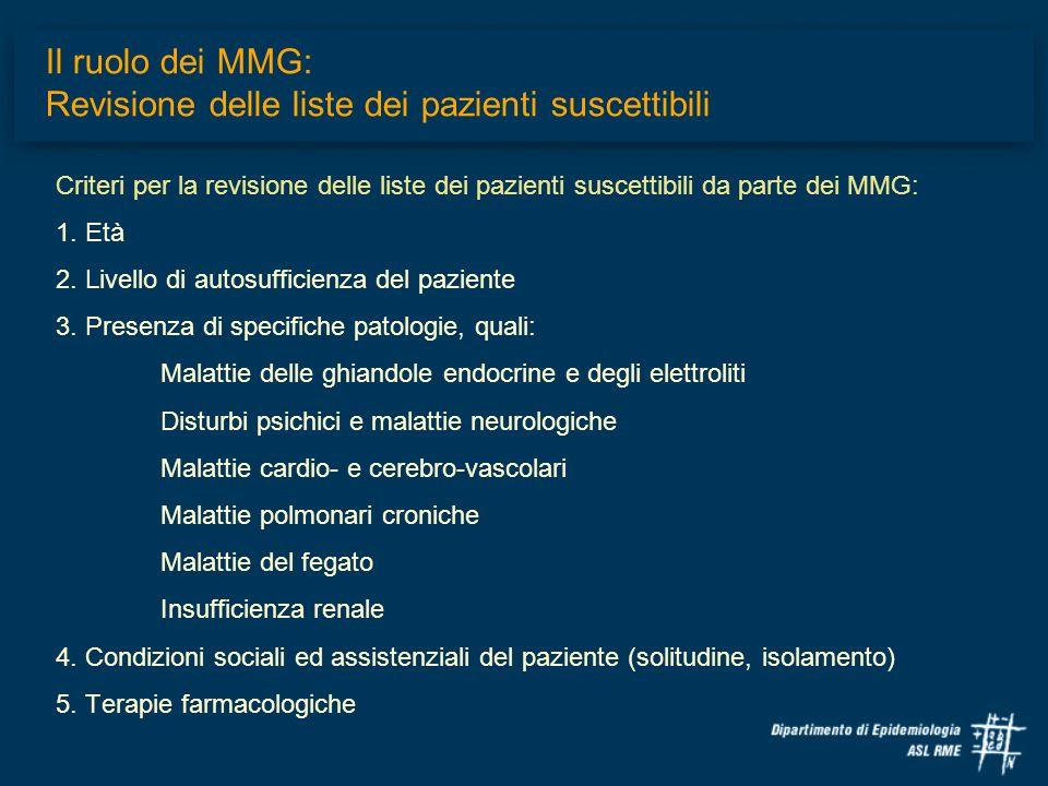 Il ruolo dei MMG: Revisione delle liste dei pazienti suscettibili