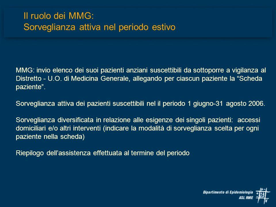 Il ruolo dei MMG: Sorveglianza attiva nel periodo estivo
