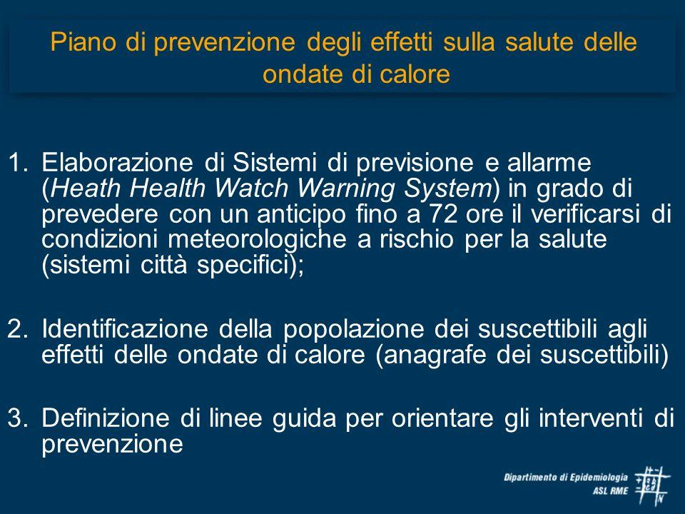 Piano di prevenzione degli effetti sulla salute delle ondate di calore