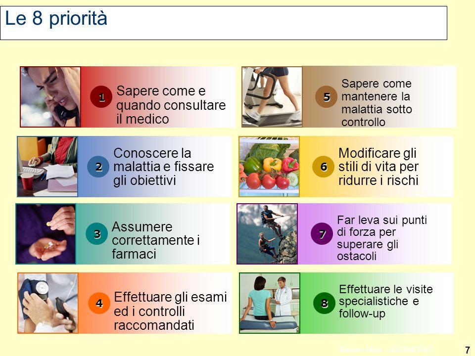 Le 8 priorità Sapere come e quando consultare il medico