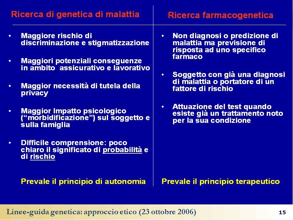 Linee-guida genetica: approccio etico (23 ottobre 2006)