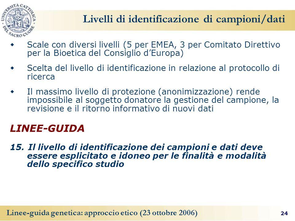 Livelli di identificazione di campioni/dati