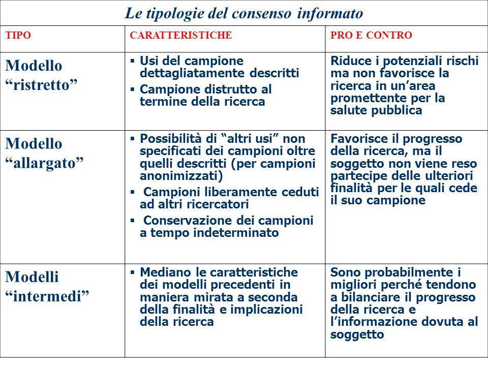 Le tipologie del consenso informato