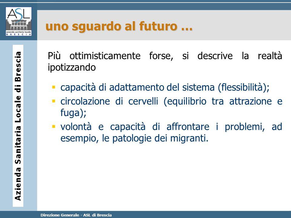uno sguardo al futuro …Più ottimisticamente forse, si descrive la realtà ipotizzando. capacità di adattamento del sistema (flessibilità);