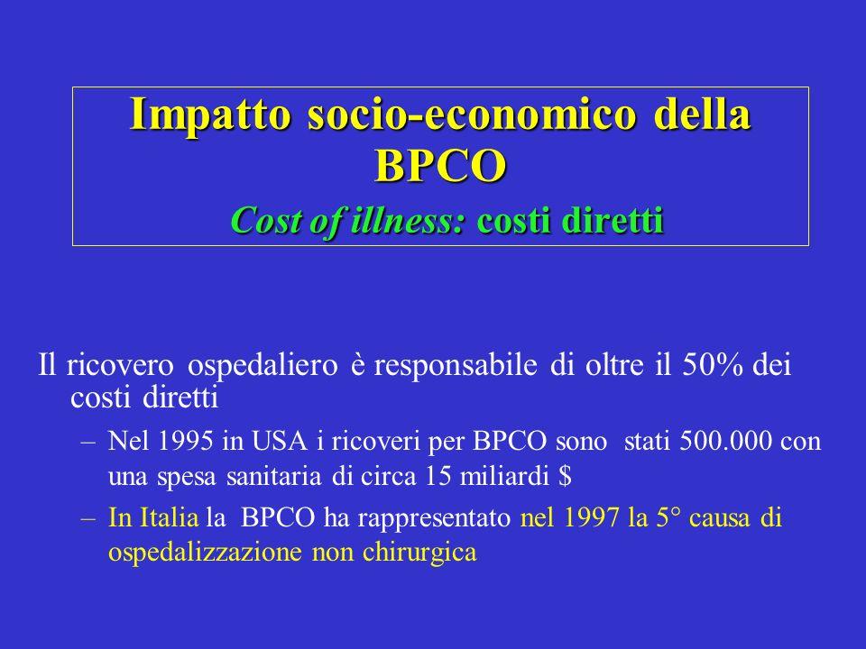 Impatto socio-economico della BPCO Cost of illness: costi diretti