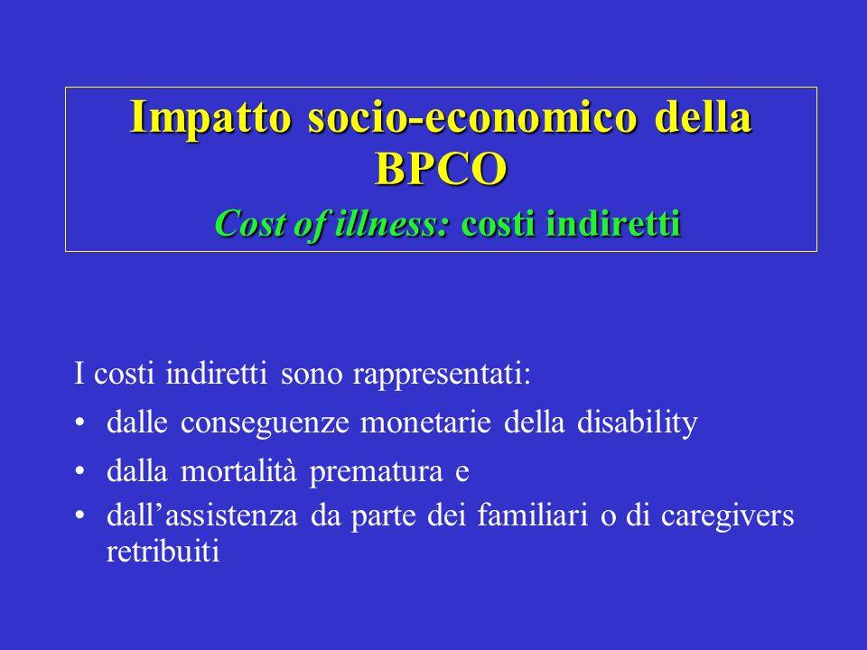 Impatto socio-economico della BPCO Cost of illness: costi indiretti