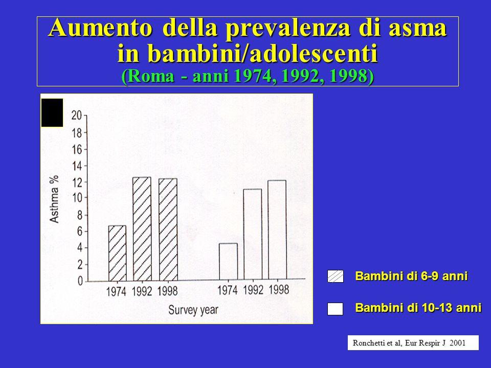 Aumento della prevalenza di asma in bambini/adolescenti (Roma - anni 1974, 1992, 1998)