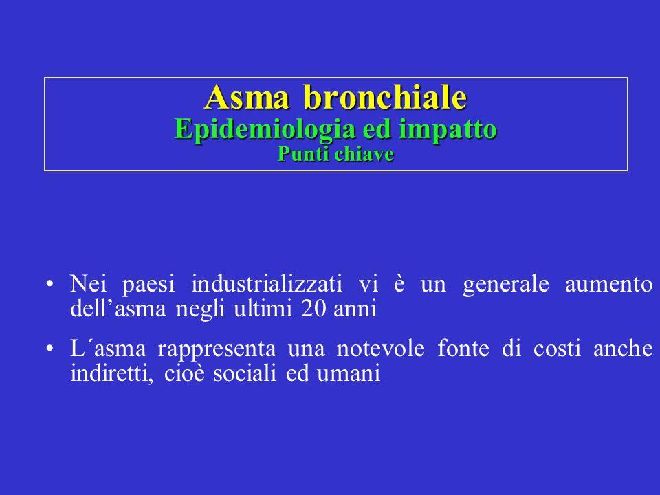 Asma bronchiale Epidemiologia ed impatto Punti chiave