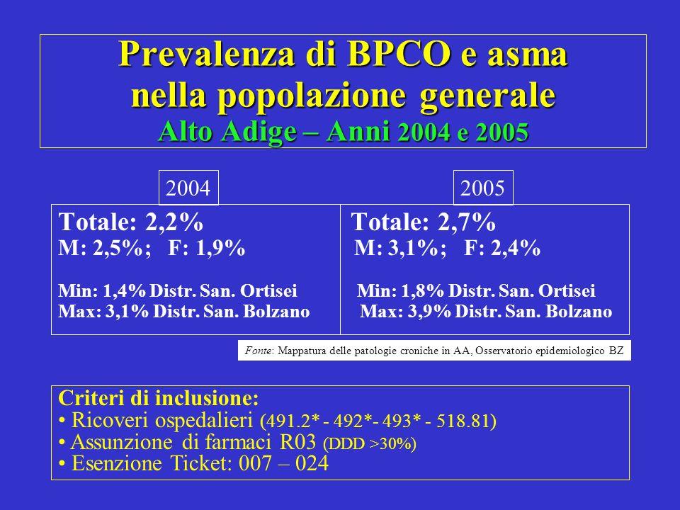 Prevalenza di BPCO e asma nella popolazione generale Alto Adige – Anni 2004 e 2005