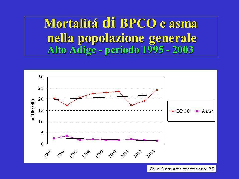 Mortalitá di BPCO e asma nella popolazione generale Alto Adige - periodo 1995 - 2003