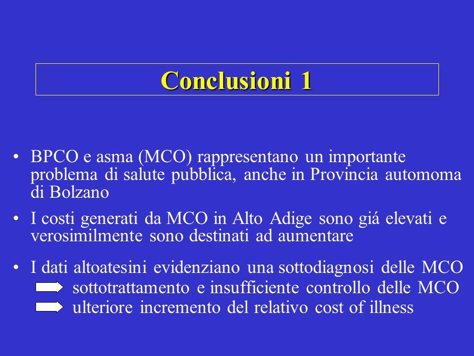 Conclusioni 1 BPCO e asma (MCO) rappresentano un importante problema di salute pubblica, anche in Provincia automoma di Bolzano.